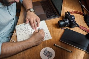 discuter du problème - la méthode des 5 pourquoi et le Design thinking